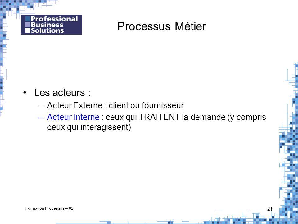 Formation Processus – 02 21 Processus Métier Les acteurs : –Acteur Externe : client ou fournisseur –Acteur Interne : ceux qui TRAITENT la demande (y c