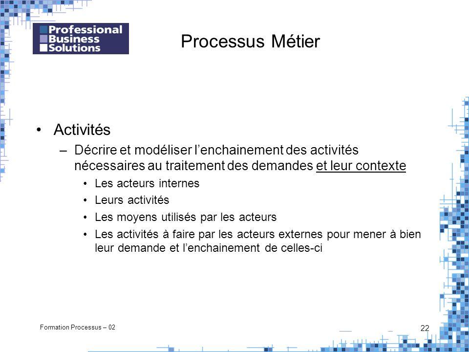 Formation Processus – 02 22 Processus Métier Activités –Décrire et modéliser lenchainement des activités nécessaires au traitement des demandes et leu
