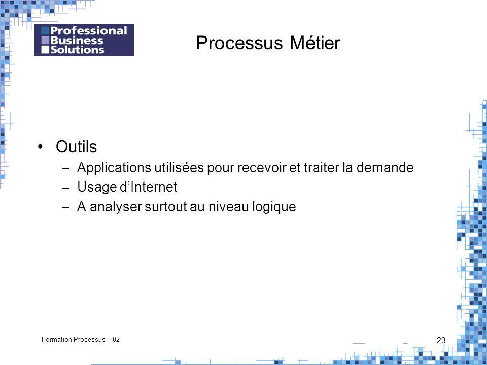 Formation Processus – 02 23 Processus Métier Outils –Applications utilisées pour recevoir et traiter la demande –Usage dInternet –A analyser surtout au niveau logique