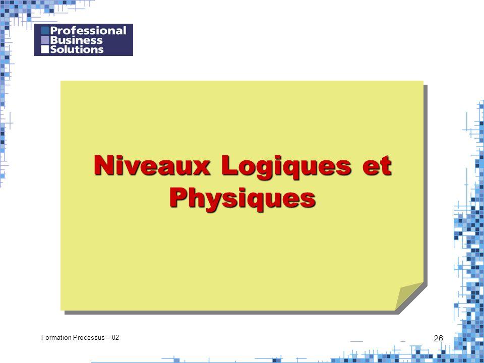 Formation Processus – 02 26 Niveaux Logiques et Physiques