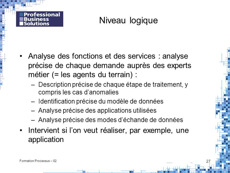 Formation Processus – 02 27 Niveau logique Analyse des fonctions et des services : analyse précise de chaque demande auprès des experts métier (= les