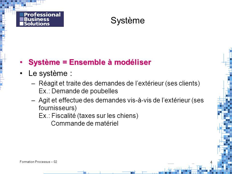 Formation Processus – 02 4 Système Système = Ensemble à modéliserSystème = Ensemble à modéliser Le système : –Réagit et traite des demandes de lextéri