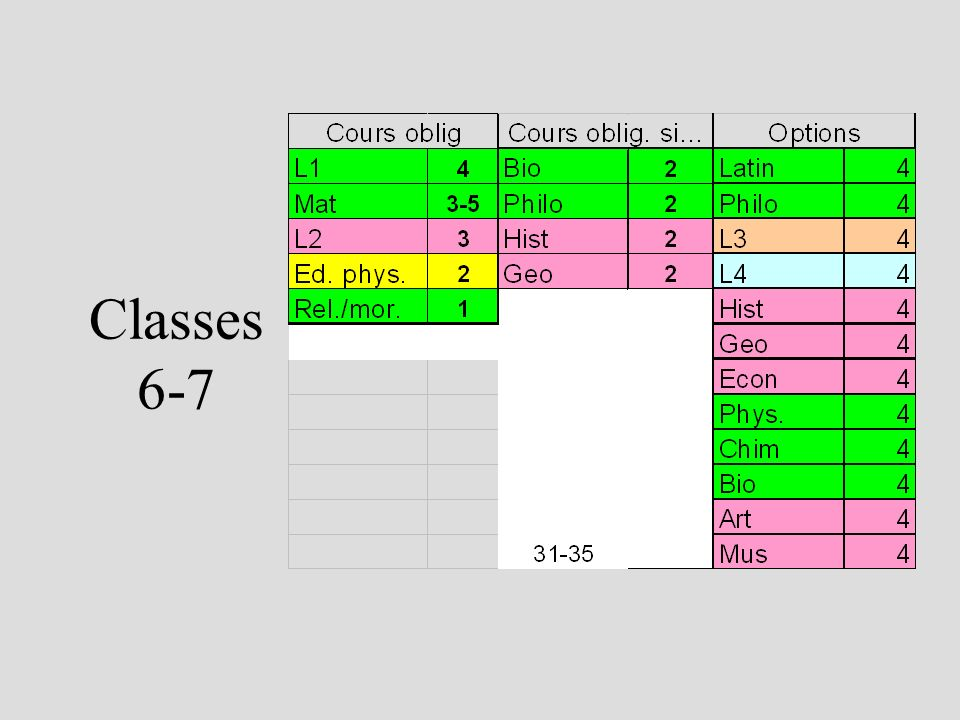Cours 6-7