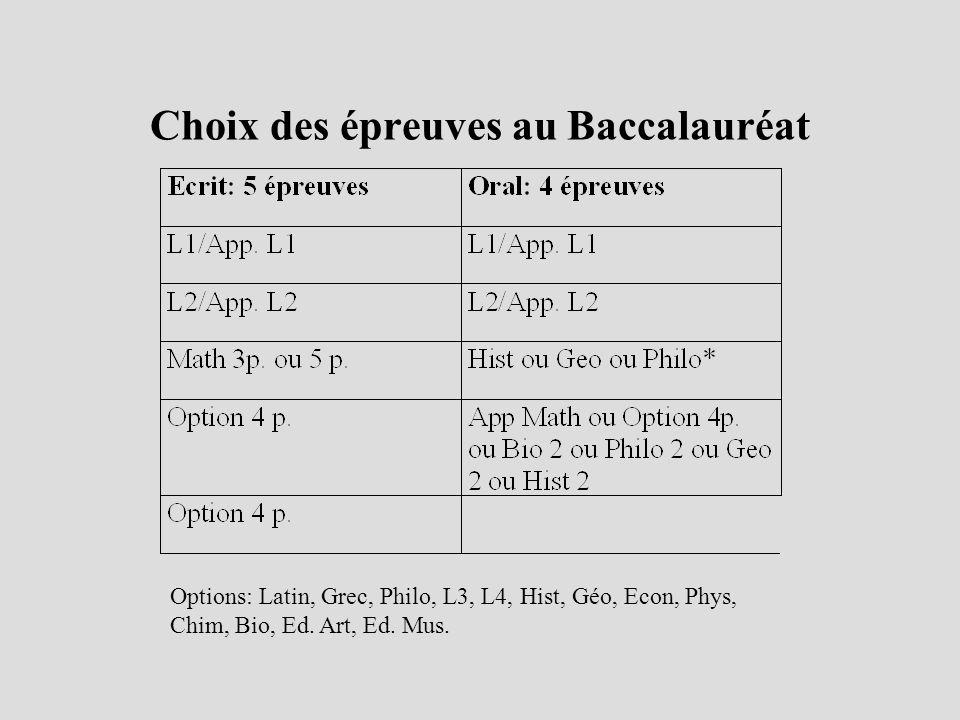 Choix des épreuves au Baccalauréat Options: Latin, Grec, Philo, L3, L4, Hist, Géo, Econ, Phys, Chim, Bio, Ed. Art, Ed. Mus.