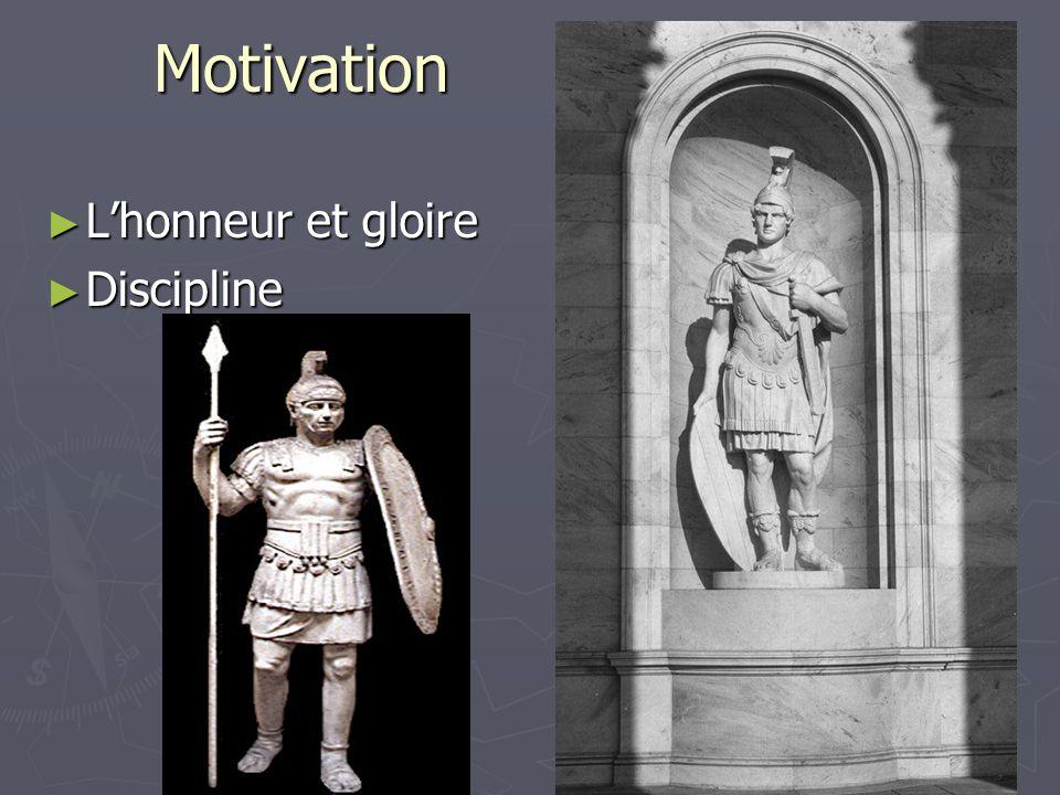 Motivation Lhonneur et gloire Lhonneur et gloire Discipline Discipline