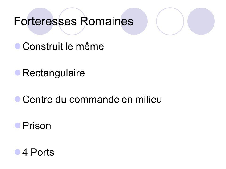 Forteresses Romaines Construit le même Rectangulaire Centre du commande en milieu Prison 4 Ports