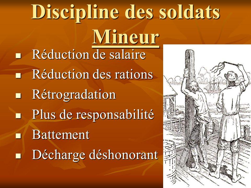 Discipline des soldats Mineur Réduction de salaire Réduction de salaire Réduction des rations Réduction des rations Rétrogradation Rétrogradation Plus