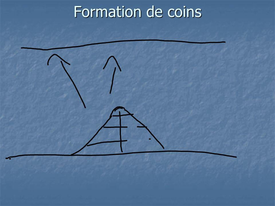 Formation de coins