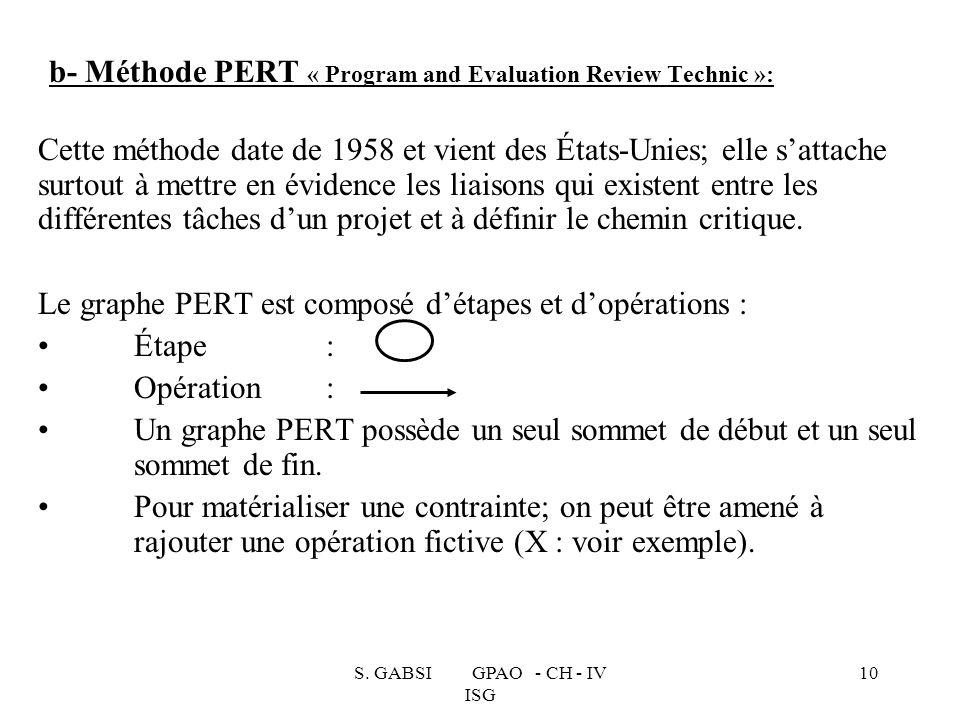 S. GABSI GPAO - CH - IV ISG 10 b- Méthode PERT « Program and Evaluation Review Technic »: Cette méthode date de 1958 et vient des États-Unies; elle sa