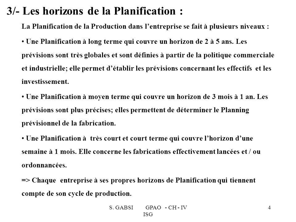 S. GABSI GPAO - CH - IV ISG 4 3/- Les horizons de la Planification : La Planification de la Production dans lentreprise se fait à plusieurs niveaux :