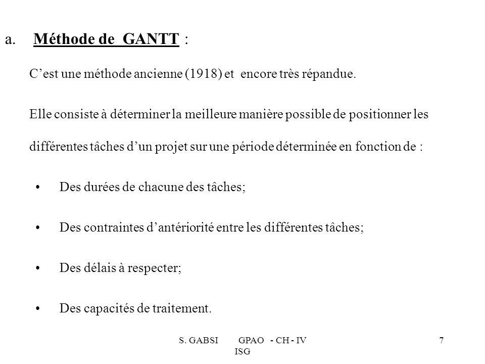 S. GABSI GPAO - CH - IV ISG 7 a. Méthode de GANTT : Cest une méthode ancienne (1918) et encore très répandue. Elle consiste à déterminer la meilleure