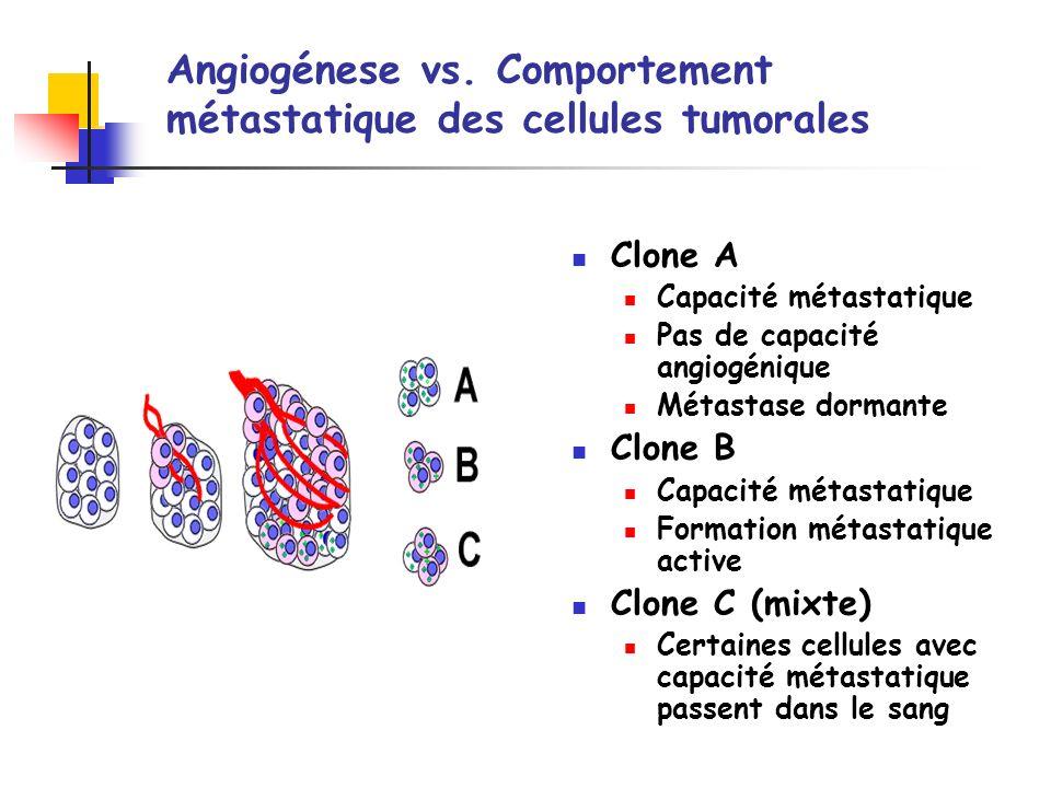 Angiogénese vs. Comportement métastatique des cellules tumorales Clone A Capacité métastatique Pas de capacité angiogénique Métastase dormante Clone B