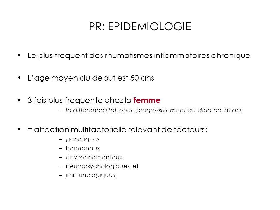 PR: EPIDEMIOLOGIE Le plus frequent des rhumatismes inflammatoires chronique Lage moyen du debut est 50 ans 3 fois plus frequente chez la femme –la dif