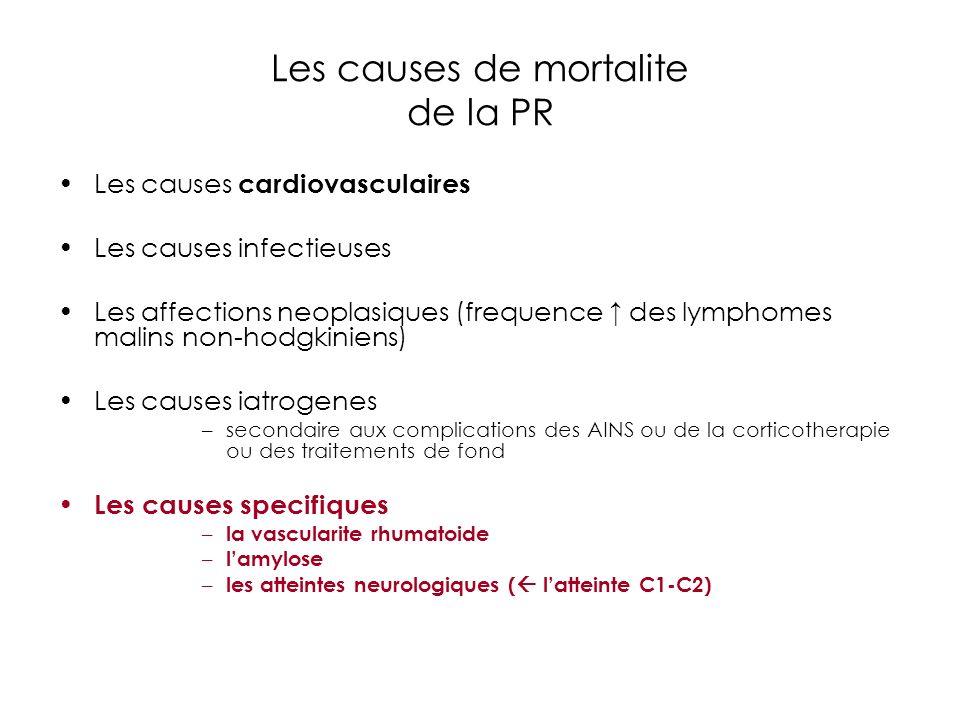 Les causes de mortalite de la PR Les causes cardiovasculaires Les causes infectieuses Les affections neoplasiques (frequence des lymphomes malins non-hodgkiniens) Les causes iatrogenes –secondaire aux complications des AINS ou de la corticotherapie ou des traitements de fond Les causes specifiques – la vascularite rhumatoide – lamylose – les atteintes neurologiques ( latteinte C1-C2)