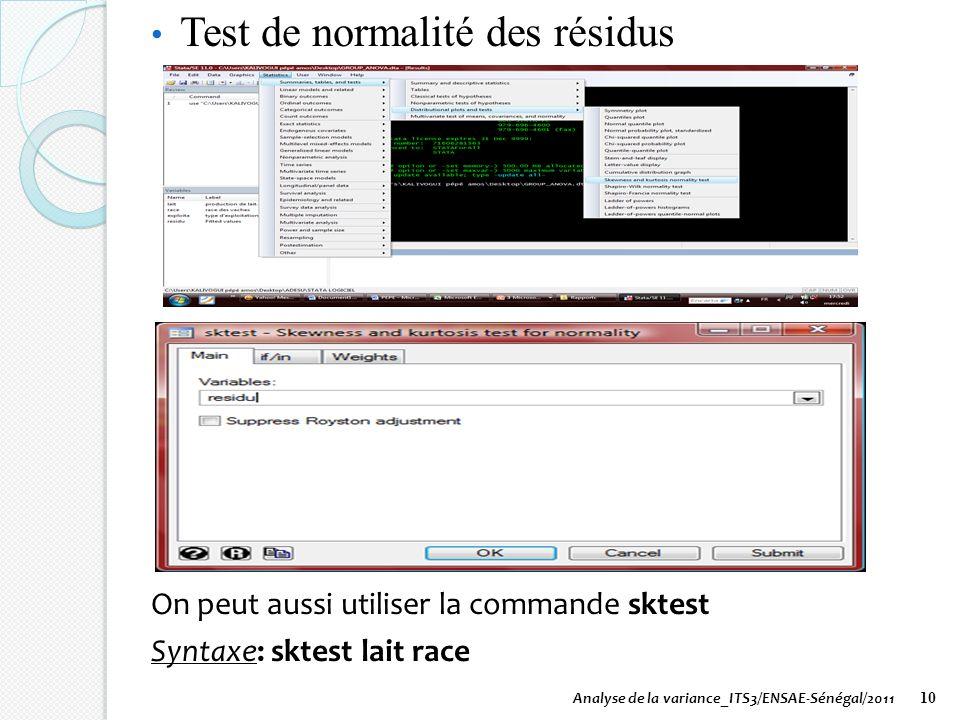 Test de normalité des résidus On peut aussi utiliser la commande sktest Syntaxe: sktest lait race Analyse de la variance_ITS3/ENSAE-Sénégal/2011 10