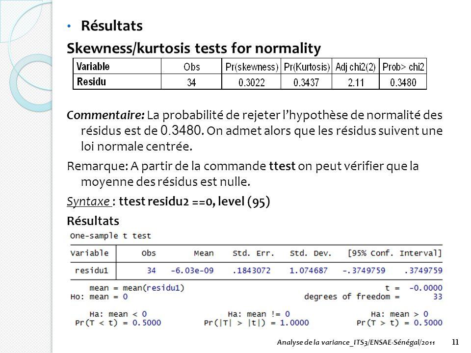 Résultats Skewness/kurtosis tests for normality Commentaire: La probabilité de rejeter lhypothèse de normalité des résidus est de 0.3480. On admet alo