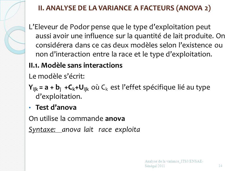 II. ANALYSE DE LA VARIANCE A FACTEURS (ANOVA 2) LEleveur de Podor pense que le type dexploitation peut aussi avoir une influence sur la quantité de la