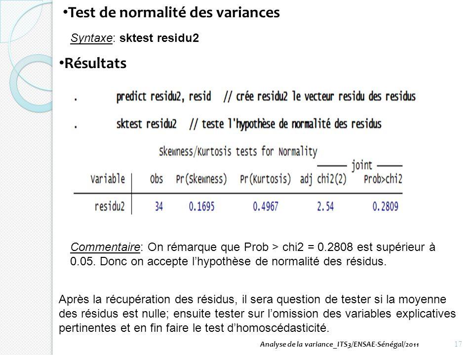 Analyse de la variance_ITS3/ENSAE-Sénégal/2011 17 Test de normalité des variances Syntaxe: sktest residu2 Résultats Après la récupération des résidus,