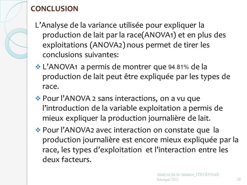 CONCLUSION LAnalyse de la variance utilisée pour expliquer la production de lait par la race(ANOVA1) et en plus des exploitations (ANOVA2) nous permet