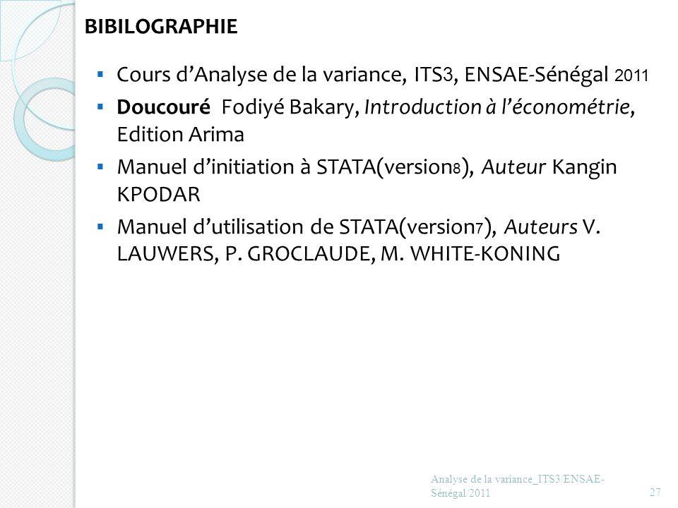 BIBILOGRAPHIE Cours dAnalyse de la variance, ITS 3, ENSAE-Sénégal 2011 Doucouré Fodiyé Bakary, Introduction à léconométrie, Edition Arima Manuel dinit