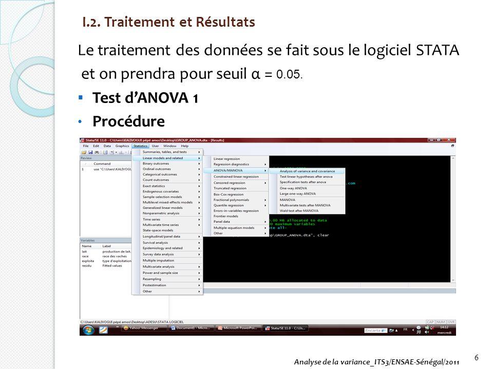 I.2. Traitement et Résultats Le traitement des données se fait sous le logiciel STATA et on prendra pour seuil α = 0.05. Test dANOVA 1 Procédure Analy