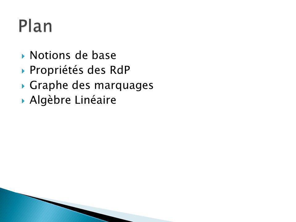 Notions de base Propriétés des RdP Graphe des marquages Algèbre Linéaire