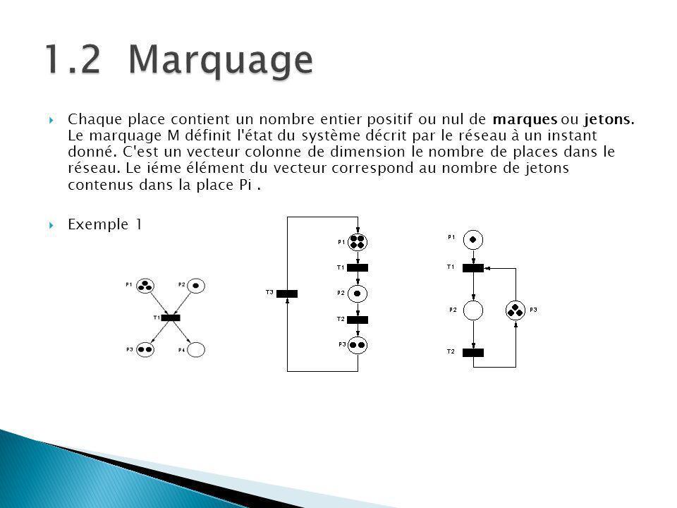 Chaque place contient un nombre entier positif ou nul de marques ou jetons. Le marquage M définit l'état du système décrit par le réseau à un instant