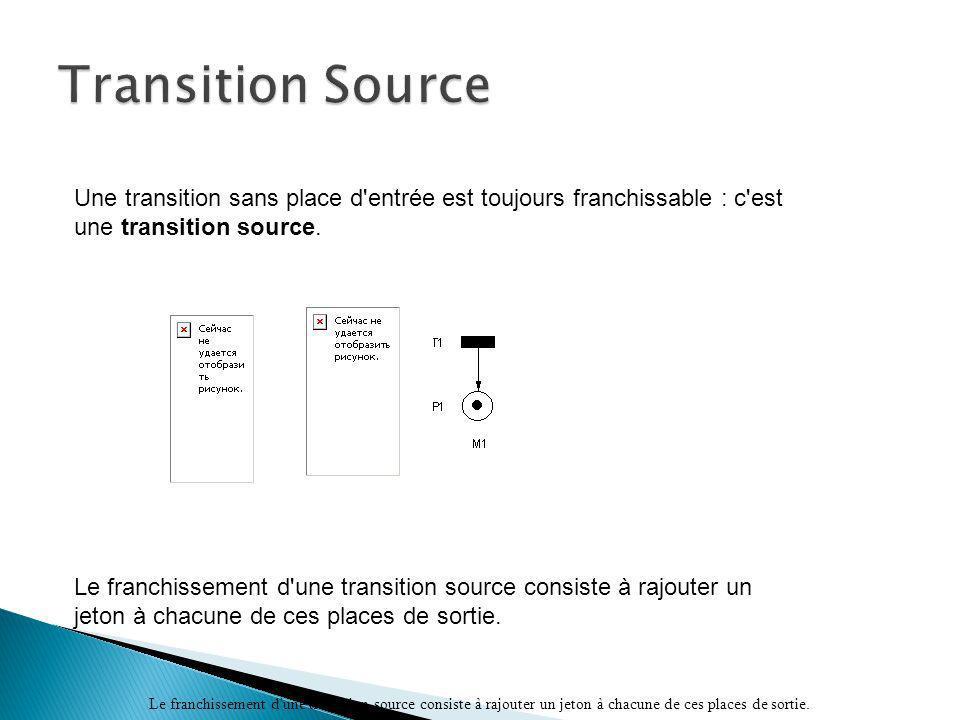 Le franchissement d'une transition source consiste à rajouter un jeton à chacune de ces places de sortie. Une transition sans place d'entrée est toujo