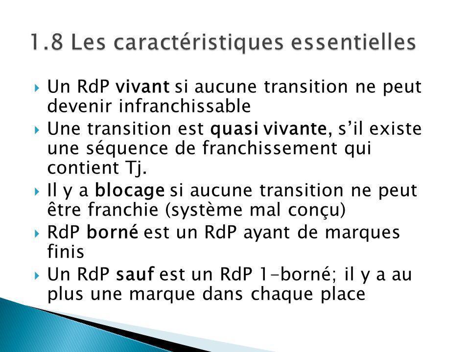 Un RdP vivant si aucune transition ne peut devenir infranchissable Une transition est quasi vivante, sil existe une séquence de franchissement qui contient Tj.