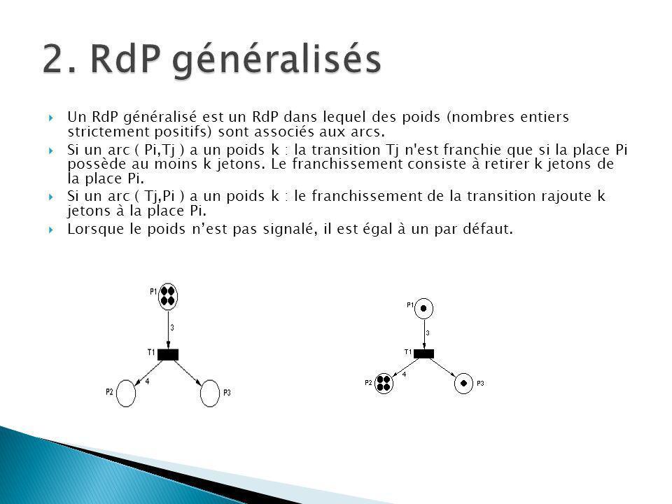 Un RdP généralisé est un RdP dans lequel des poids (nombres entiers strictement positifs) sont associés aux arcs. Si un arc ( Pi,Tj ) a un poids k : l