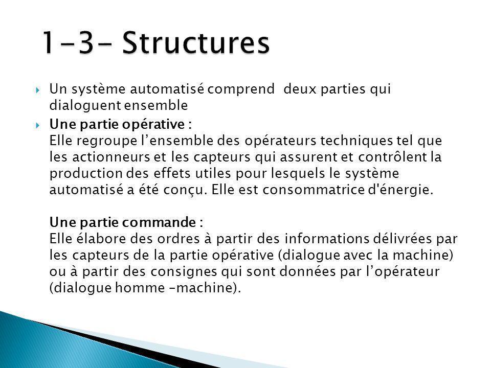 Un système automatisé comprend deux parties qui dialoguent ensemble Une partie opérative : Elle regroupe lensemble des opérateurs techniques tel que les actionneurs et les capteurs qui assurent et contrôlent la production des effets utiles pour lesquels le système automatisé a été conçu.