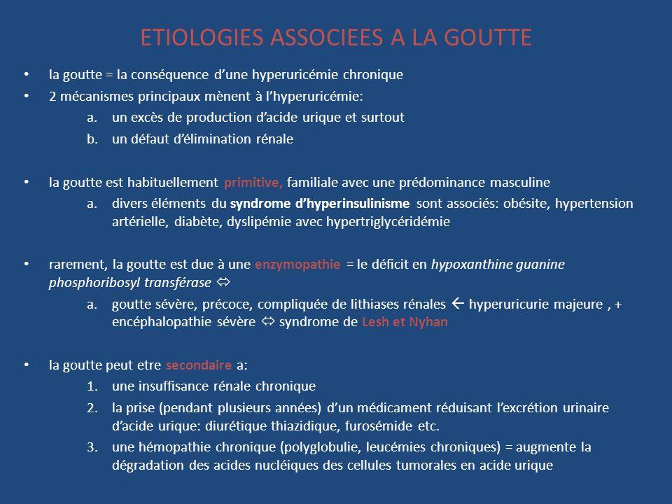 ETIOLOGIES ASSOCIEES A LA GOUTTE la goutte = la conséquence dune hyperuricémie chronique 2 mécanismes principaux mènent à lhyperuricémie: a.un excès d