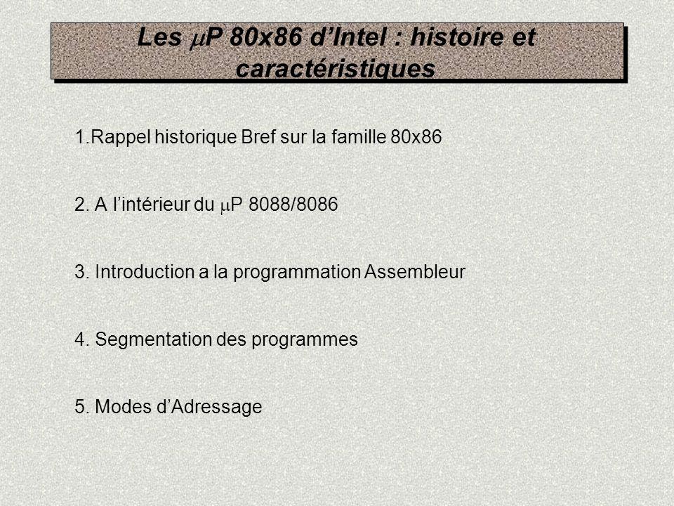 Les P 80x86 dIntel : histoire et caractéristiques 1.Rappel historique Bref sur la famille 80x86 2. A lintérieur du P 8088/8086 3. Introduction a la pr