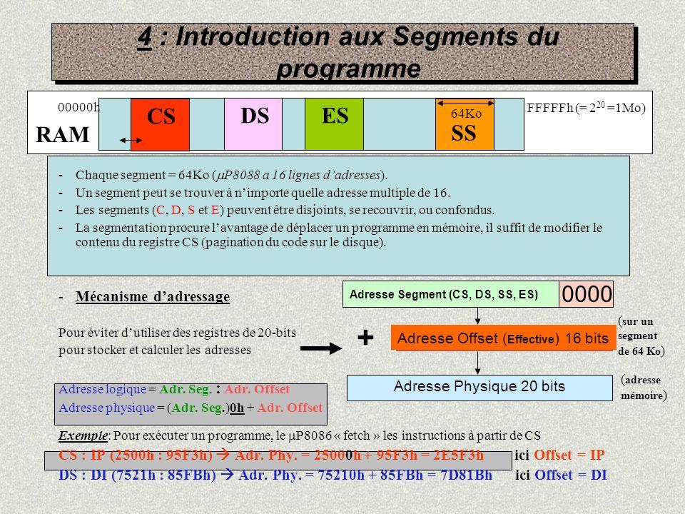 4 : Introduction aux Segments du programme -Chaque segment = 64Ko ( P8088 a 16 lignes dadresses). -Un segment peut se trouver à nimporte quelle adress