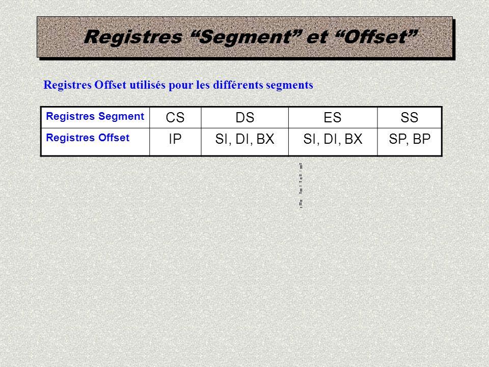 Registres Segment et Offset Registres Segment CSDSESSS Registres Offset IPSI, DI, BX SP, BP Registres Offset utilisés pour les différents segments