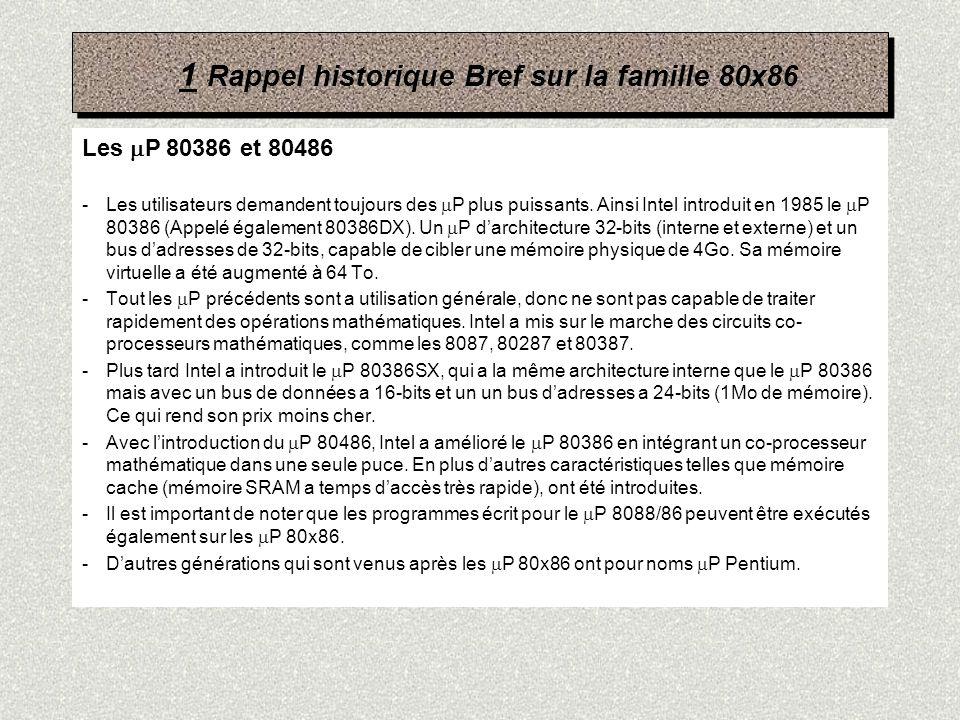 1 Rappel historique Bref sur la famille 80x86 Les P 80386 et 80486 - Les utilisateurs demandent toujours des P plus puissants. Ainsi Intel introduit e