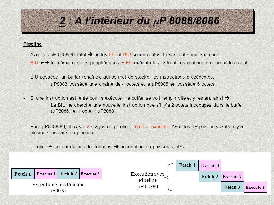 2 : A lintérieur du P 8088/8086 Pipeline -Avec les P 8088/86 Intel unités EU et BIU concurrentes (travaillent simultanément). -BIU la mémoire et les p