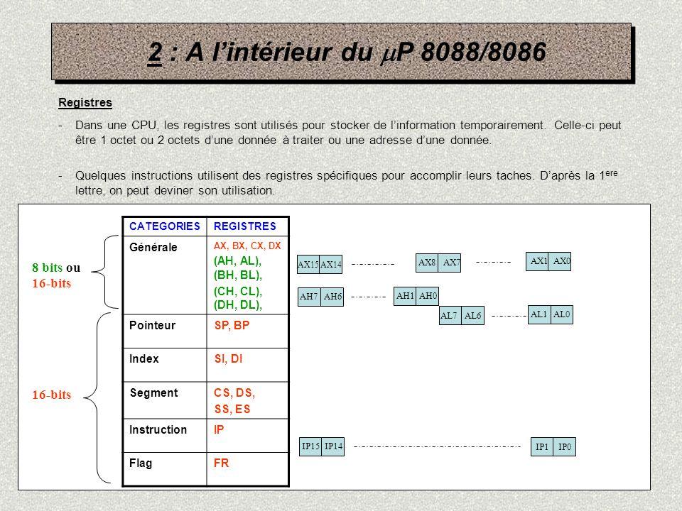Bloc Diagramme de du P 8088/86 AHAL BHBL CHCL DHDL Registres généraux 15 7 0 SI DI BP SP AX BX CX DX Registres de Segment CS DS SS ES 150 Registres d état et de contrôle Source index Destination index Base pointer Stack pointer FR IP OPERANDES ALU CHAINE DINSTRUCTIONS GENERATION DADRESSES & BUS DE CONTROLE BUS MULTIPLIXE EXECUTION UNIT (EU) BUS INTERFACE UNIT (BIU) Accumulateur Base Compteur Données (E/S) SEQUENCEUR Buffer