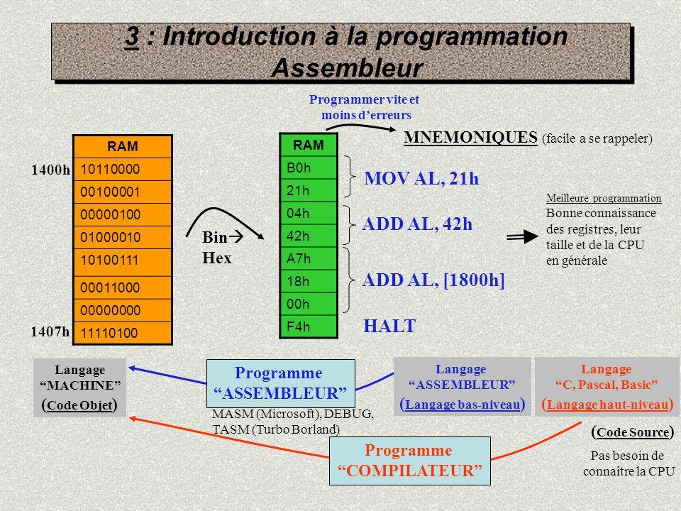 3 : Introduction à la programmation Assembleur Programme en langage Assembleur = série dinstructions écrite en langage assembleur.