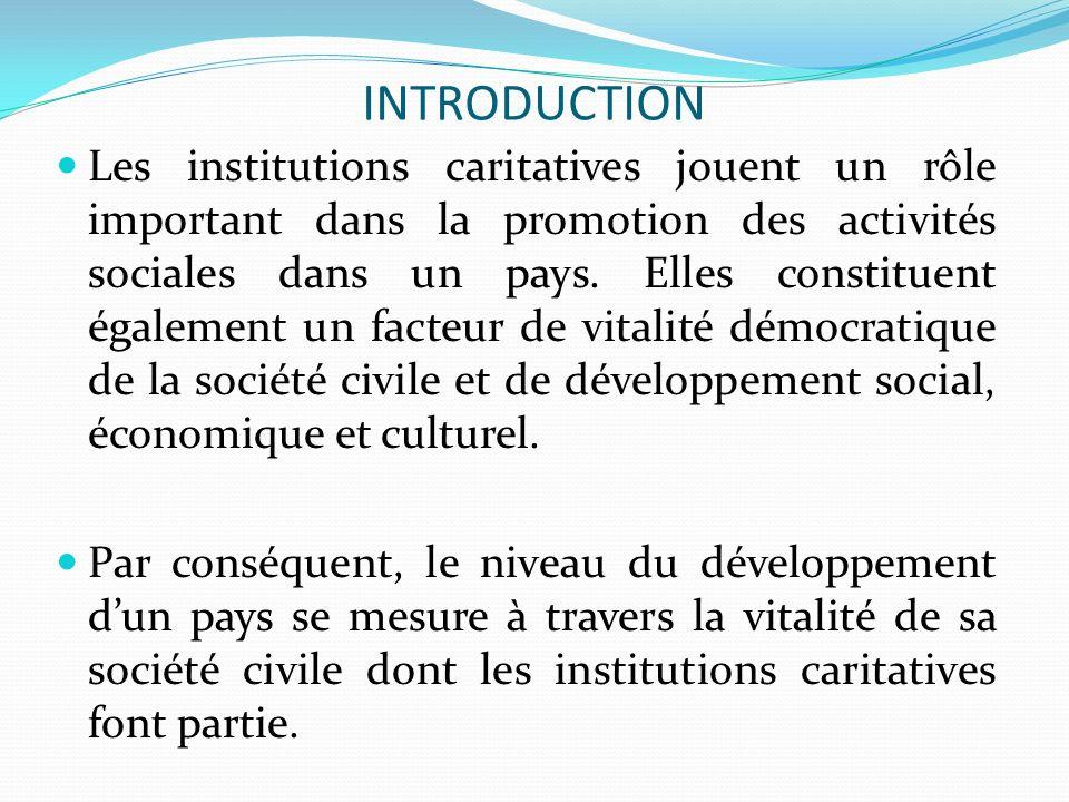 TYPOLOGIE DES INSTITUTIONS CARITATIVES Association Lassociation est un groupement de personnes réunies dans un but déterminé pour la défense dun intérêt commun dans un but non lucratif.