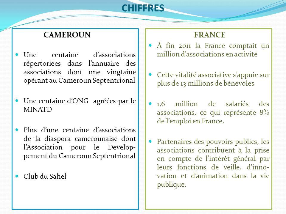 AWQAF PROPERTIES INVESTMENT FUND (APIF) Notre pays dispose dune loi sur le mécénat et le parrainage extensible aux fondations.