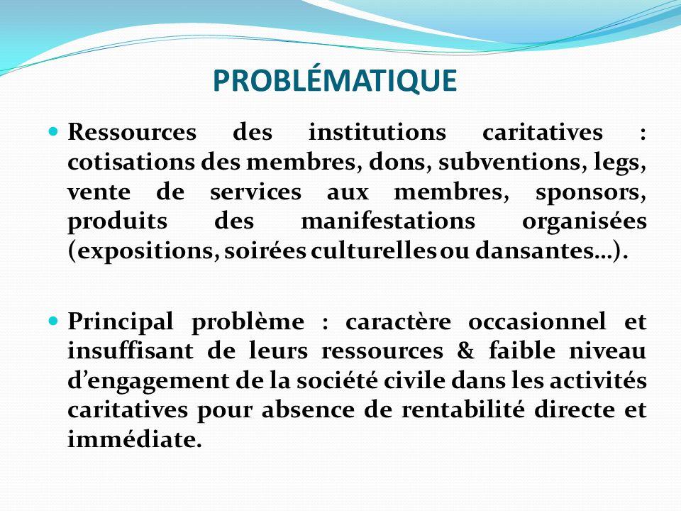 CONCLUSION ET ENJEUX (FIN) mettre en œuvre et adapter notre législation actuelle sur le mécénat et le parrainage avec le cas échéant une assistance de la BID ; acquérir un terrain convenable et enregistré au nom de la fondation dans les villes de Yaoundé ou Douala au besoin avec laide dune organisation philanthro- pique afin dy construire un immeuble résidentiel et/ou commercial dont les revenus seront exclusive- ment affectés aux activités caritatives de la fondation ; mettre en place le moment venu une entité chargée de lexploitation et de la gestion de limmeuble dont les revenus pourront servir à dautres investissements au profit de la fondation.