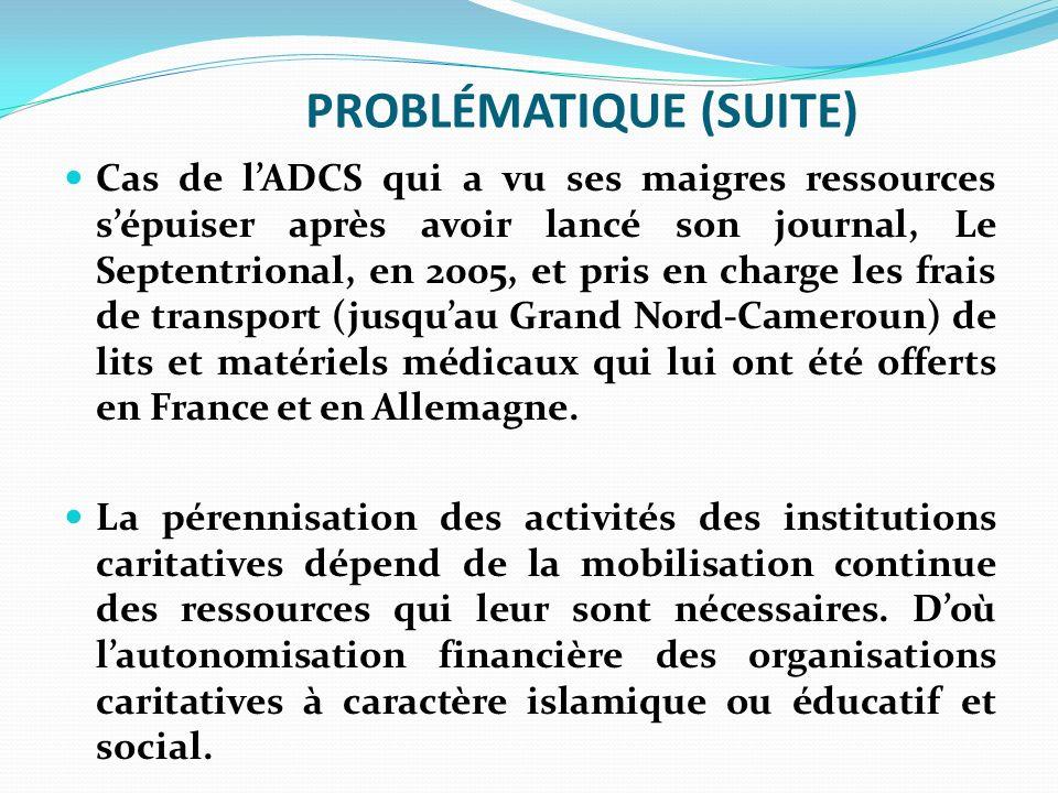 PROBLÉMATIQUE (FIN) Le Waqf – on le verra plus loin – permet justement dassurer la pérennité des revenus au profit des institutions caritatives à caractère islamique.