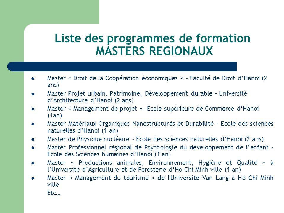 Liste des programmes de formation MASTERS REGIONAUX Master « Droit de la Coopération économiques » - Faculté de Droit dHanoi (2 ans) Master Projet urbain, Patrimoine, Développement durable – Université dArchitecture dHanoi (2 ans) Master « Management de projet »- Ecole supérieure de Commerce dHanoi (1an) Master Matériaux Organiques Nanostructurés et Durabilité - Ecole des sciences naturelles dHanoi (1 an) Master de Physique nucléaire - Ecole des sciences naturelles dHanoi (2 ans) Master Professionnel régional de Psychologie du développement de lenfant – Ecole des Sciences humaines dHanoi (1 an) Master « Productions animales, Environnement, Hygiène et Qualité » à lUniversité dAgriculture et de Foresterie dHo Chi Minh ville (1 an) Master « Management du tourisme » de l Université Van Lang à Ho Chi Minh ville Etc…