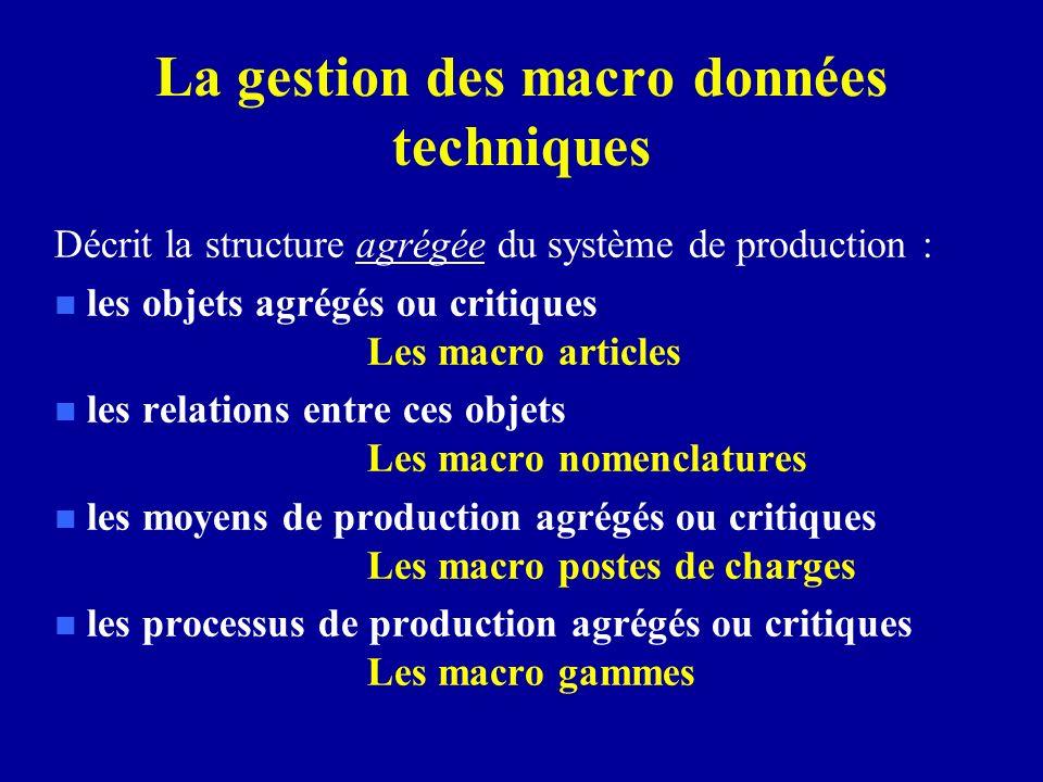 La gestion des macro données techniques Décrit la structure agrégée du système de production : n les objets agrégés ou critiques Les macro articles n