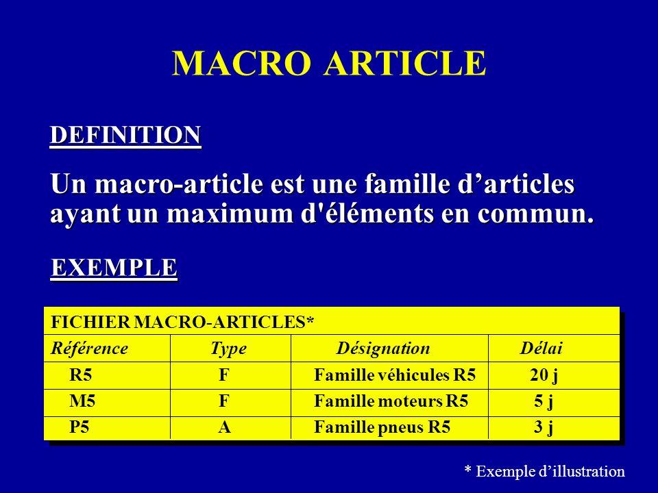 DEFINITION Un macro-article est une famille darticles ayant un maximum d'éléments en commun. FICHIER MACRO-ARTICLES* Référence Type Désignation Délai