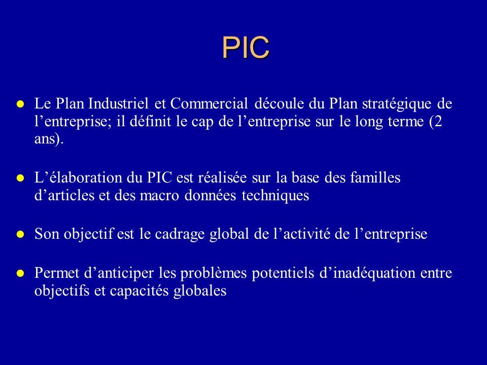 PIC l Le Plan Industriel et Commercial découle du Plan stratégique de lentreprise; il définit le cap de lentreprise sur le long terme (2 ans). l Lélab