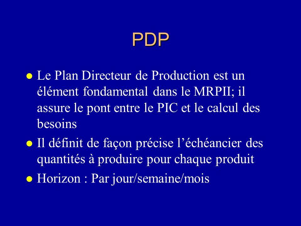 PDP l Le Plan Directeur de Production est un élément fondamental dans le MRPII; il assure le pont entre le PIC et le calcul des besoins l Il définit d