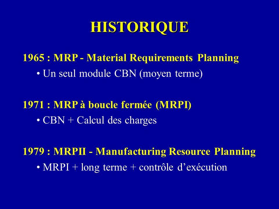 HISTORIQUE 1965 : MRP - Material Requirements Planning Un seul module CBN (moyen terme) 1971 : MRP à boucle fermée (MRPI) CBN + Calcul des charges 197