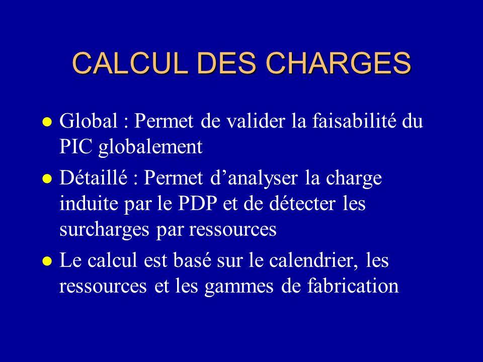 CALCUL DES CHARGES l Global : Permet de valider la faisabilité du PIC globalement l Détaillé : Permet danalyser la charge induite par le PDP et de dét